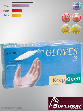 Clear Vinyl powdered disposable gloves - box of 100